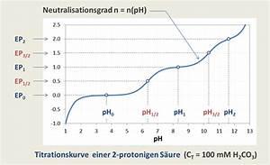 Ampere Berechnen : quivalenzpunkte systematik klassifizierung ~ Themetempest.com Abrechnung