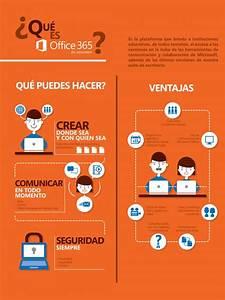 Office 365 Blog de la Universidad de las Américas Puebla UDLAP