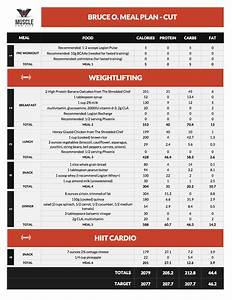 Weight Gain Diet Chart For Female Custom Meal Plans