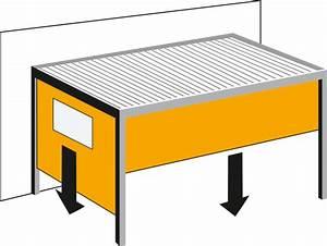 Store Pour Terrasse : guide pratique pergola toit de terrasse conseils ~ Premium-room.com Idées de Décoration