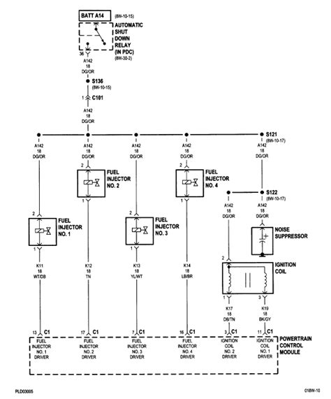 2001 Dodge Neon Wiring Diagram by I A 2001 Dodge Neon The 1 Fuel Injector Is Open And