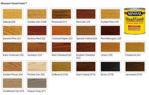 Maple Cabinet by Stained Raised Panel Door Superior Alder Cabinet Door World