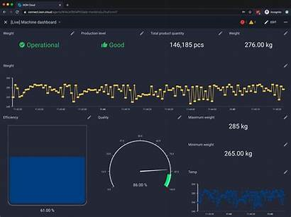 Machine Monitoring Dashboard Machines Logging Dashboarding Cloud