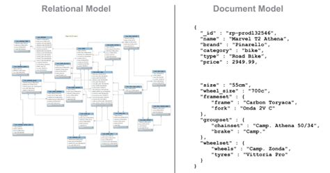 introducing  mapr  document  developer