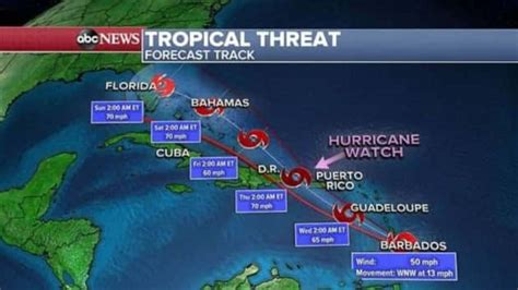 hurricane  issued  tropical storm dorian nears