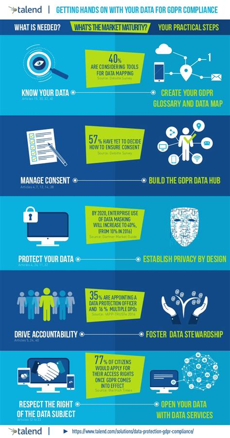infographic  hands    data  gdpr