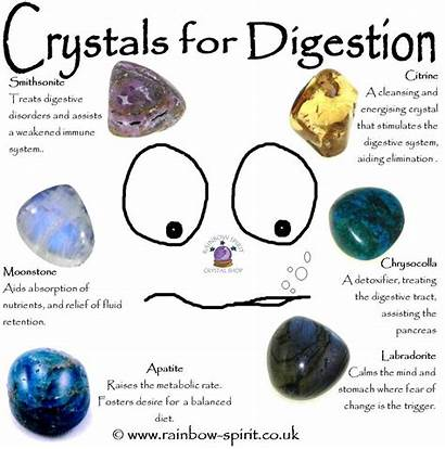 Healing Crystals Stomach Crystal Cancer Stones Rocks