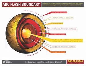 arc flash boundary visually With arc flash boundary