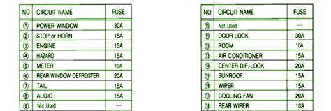 Fuse Layout Page Circuit Wiring Diagrams
