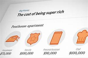 The Cost Of Being Super Rich CNNMoney