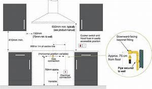 Range Cooker Installation Services