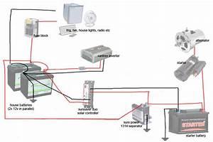 Solar Wiring Diagram