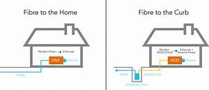 Netcomm Wireless Launches New Network Connection Device With Nbn As The Initial Customer