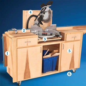 aw extra  mobile miter  stand popular woodworking magazine