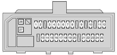 2009 Toyotum Matrix Fuse Diagram by 2004 Toyota Matrix Interior Fuse Box Diagram