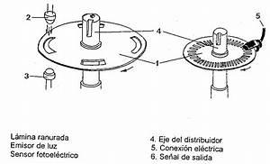 Osorio  Sistemas De Encendido Optico