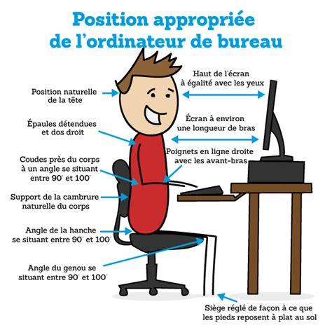 bonne position bureau 7 tips to your small business more comfortable