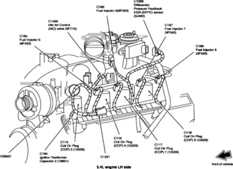 motor surging  acceleration  rough idle