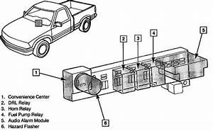 chevrolet s 10 20 1991 auto images and specification With jimmy fuel pump fuse box diagram besides 1995 chevy s10 wiring diagram