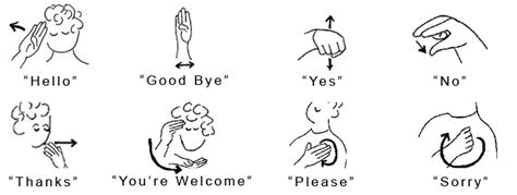 American Sign Language Interpreting Services. Wonderland Wall Murals. Wet Paint Signs. Scalloped Edge Banners. Road Colour Light Signs Of Stroke. Simple Floral Murals. Hunter Decals. Wallet Logo. Axe Signs