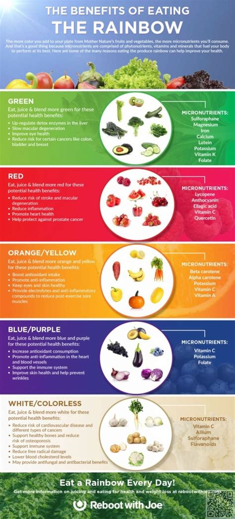 31 The #benefits Of Eating The #rainbow  46 Healthy