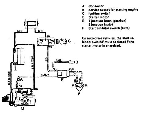 volvo 244 1988 1989 wiring diagrams starting carknowledge