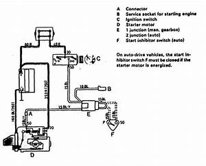 Volvo 244  1988 - 1989  - Wiring Diagrams