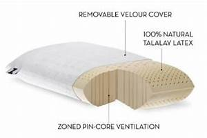 top 3 side sleeper pillow choices mini reviews sleep With best latex pillow for side sleepers