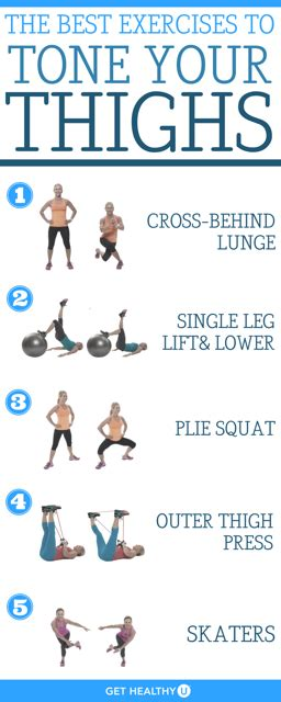 How To Reduce Leg Fat Without Exercise