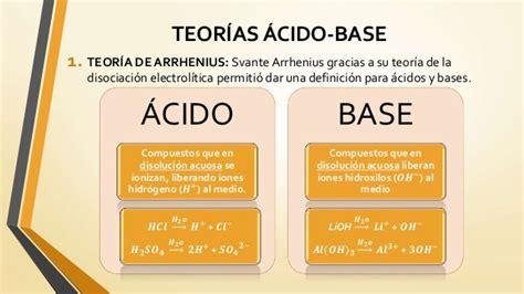 Acidos y Bases opuestos que se neutralizan : Teoría de