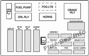 Fuse Box Diagram Chevrolet Monte Carlo  2000