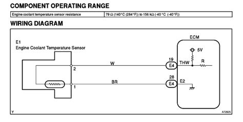 Engine Coolant Wiring Diagram by Engine Temperature Thermistor Linearization Prius