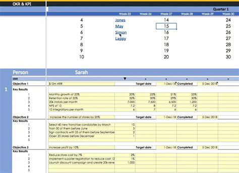 pro okr template  kpi  ppp team tracker tool