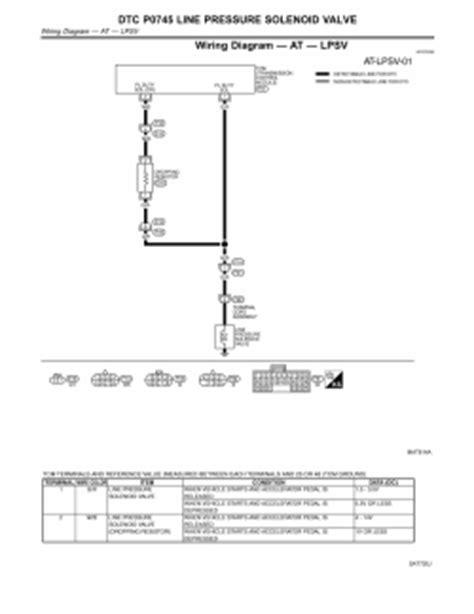 auto manual repair 1996 buick lesabre electronic valve timing repair guides automatic transaxle 2000 dtc p0745 line pressure solenoid valve autozone com