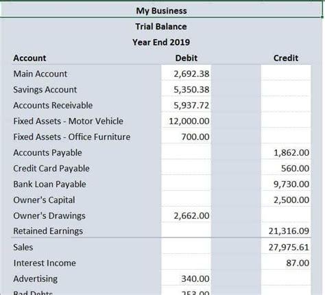 excel bookkeeping templates balance sheet template