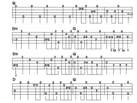 5 String Banjo Tabs