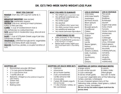 dr oz 2 week diet shopping list