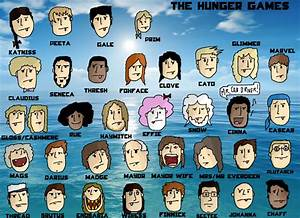 Hunger Games Cast Ensemble Repost by thevaultmaster on ...