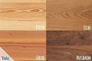 Holzdielen Schwimmend Verlegen : holzdielen verlegen dielenboden selbst gemacht ~ Michelbontemps.com Haus und Dekorationen