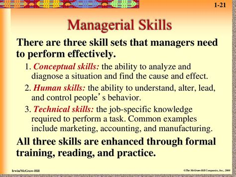 managers  managing session  prezentatsiya onlayn