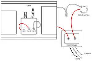 wiring diagram for front door bell wiring image similiar install doorbell chime keywords on wiring diagram for front door bell