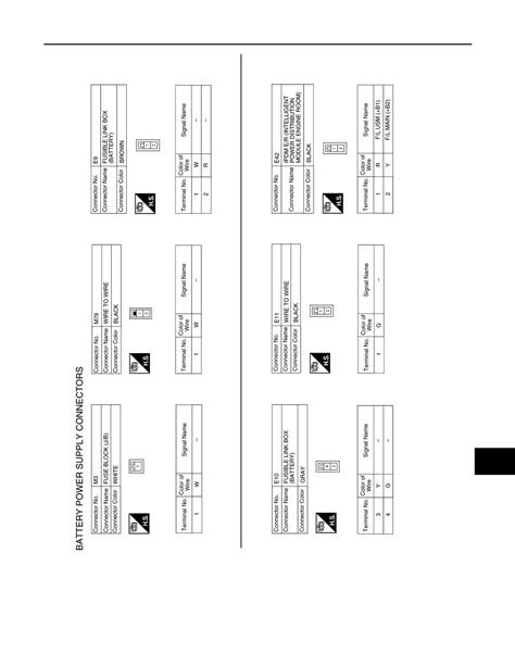 Fuse Box 2014 Versa Note by Nissan Note Fuse Box Diagram Wiring Library