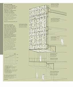 Salottobuono Architects  U201cinstructions And Manuals U201d For
