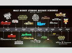 Disney anuncia su calendario de películas 2015 a 2017 Cine