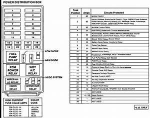 02 Ford Explorer Fuse Box Diagram