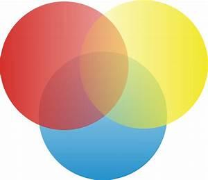 File Circle Diagram1 Png