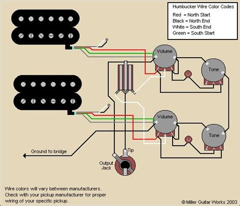 miller guitar standard les paul 174 wiring diagram