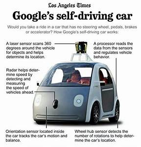 Google self driving car | Amazing Google | Pinterest ...