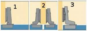 Charnière Invisible En Applique : comment poser une charni re invisible de meuble ~ Melissatoandfro.com Idées de Décoration