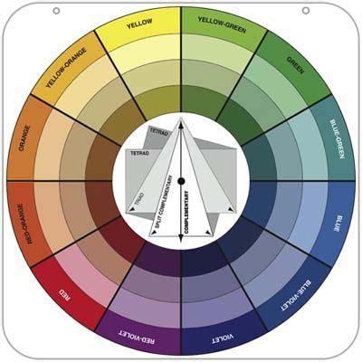choose paint colors with a color wheel paint ideas